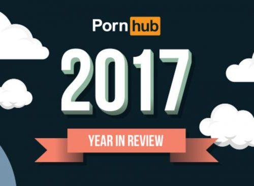 Pornhub 2017 review zoekgedrag nederland