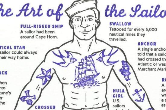 matrozen tattoos betekenis